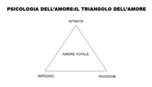 triangolo amore de paola psicologia psiche 2019