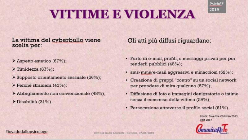 vittime del bullismo e del cyberbullismo - caratteristiche e problemi